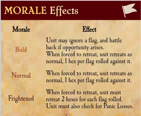 morale-table-p28.jpg