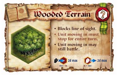 Wooded Terrain